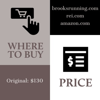GR2 - Price & Buy