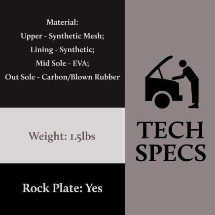 GR2 - Tech Specs