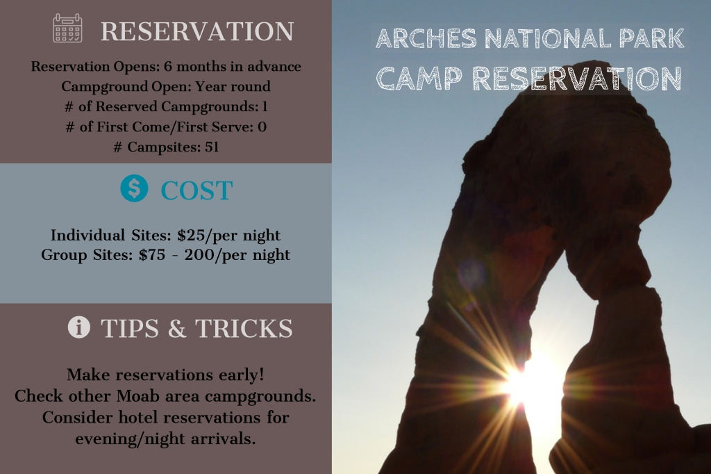 Arches Reservation