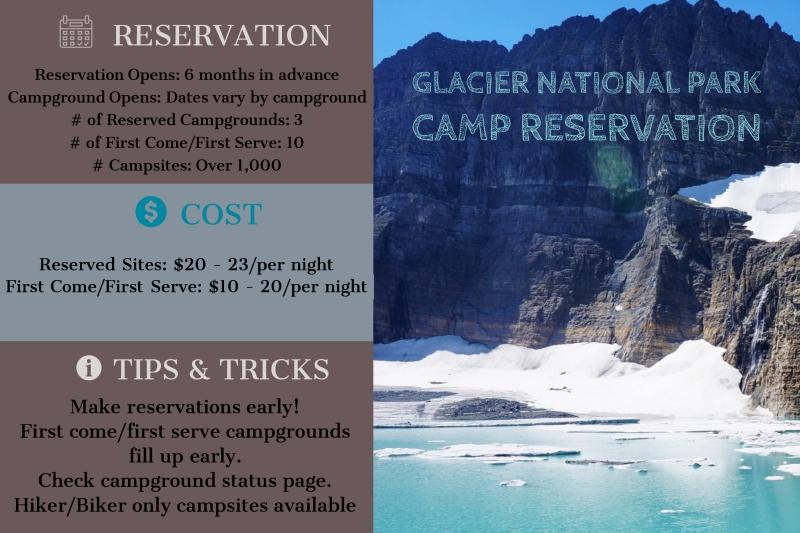 Glacier Reservation