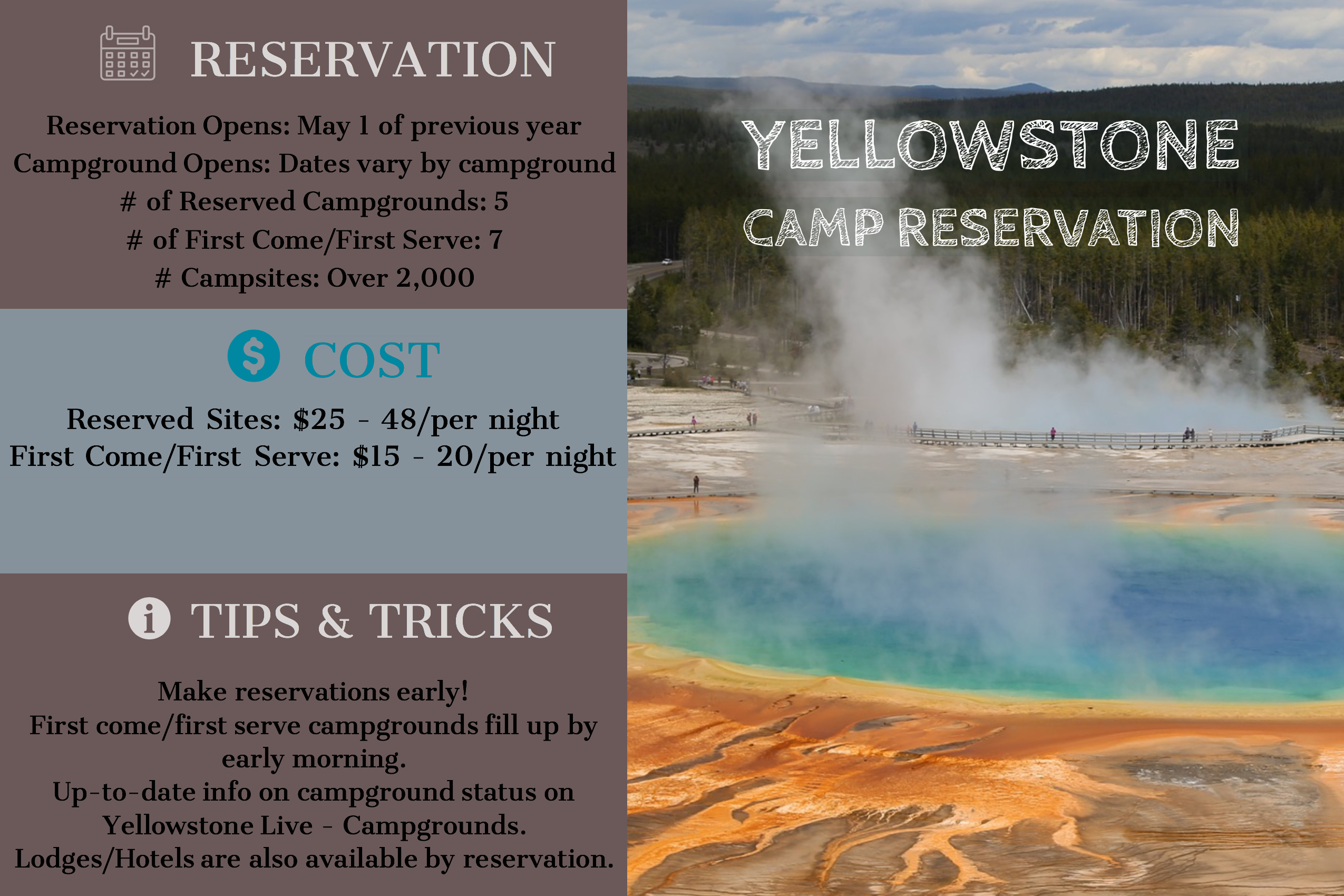 Yellowstone Reservation