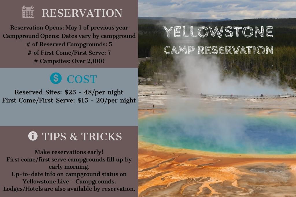 Yellowstone Reservation